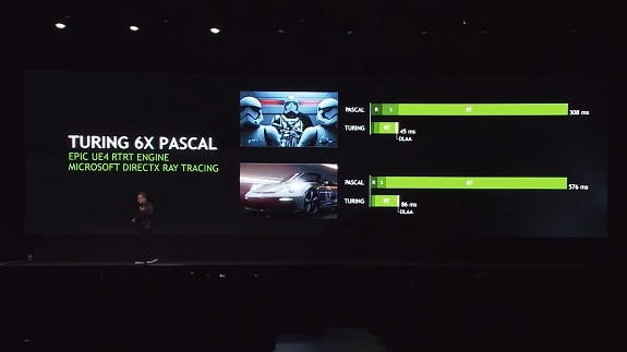 Turing - the new platform of the future from NVIDIA