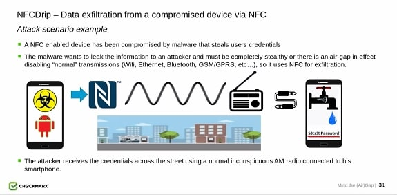 NFC module caused hacking of Android smartphones